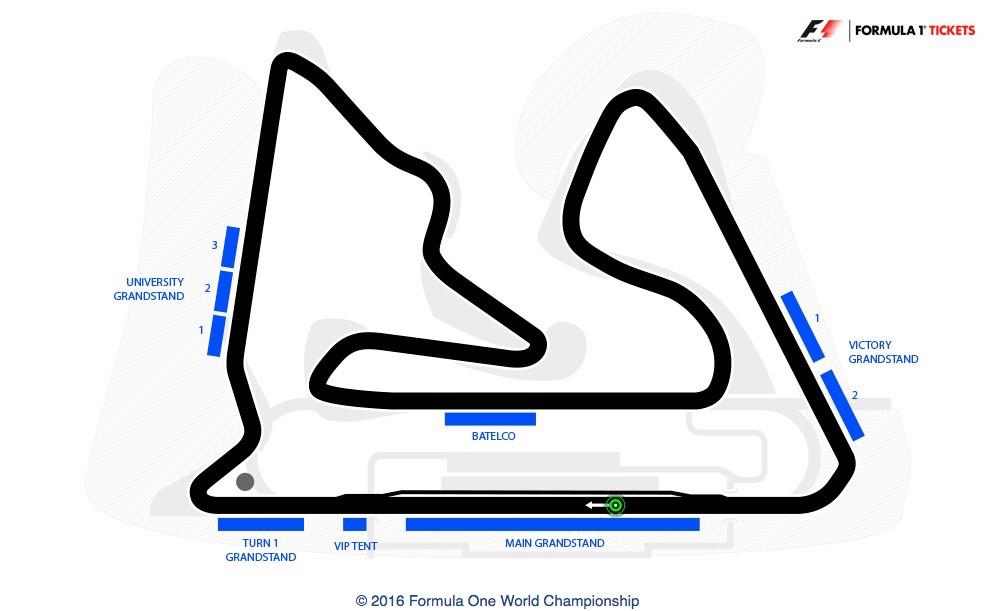 Sơ đồ vòng đua Bahrain
